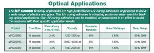 MP 530000 Series, Optical Application Specs