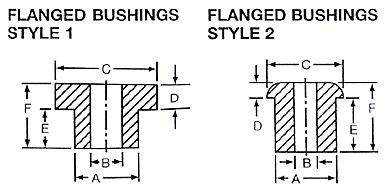 Bushings